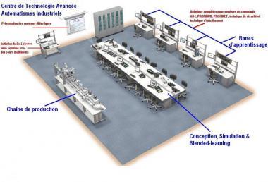 CTA - Automatismes industriels